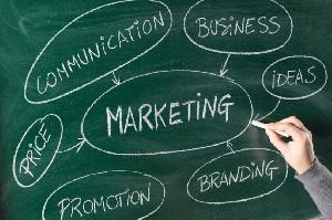 marketing en promotie